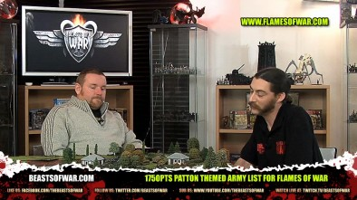 1750pts Patton Themed Army List for Flames of War