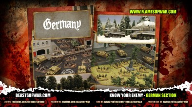 Know your Enemy - German section