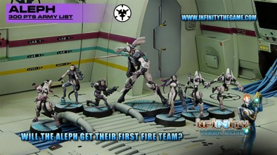 Will the Aleph get their First Fire Team?