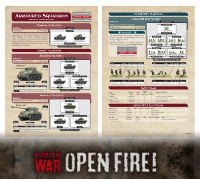 Armoured Squadron Army List
