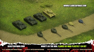 What's In The Box: Flames of War Plastic T-34 Kit