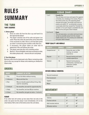 Rules Summary Page