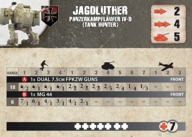 JagdLuther Card