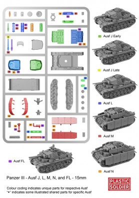 German Panzer III Variants