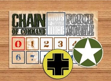Chain of Command Play Sheet