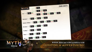 Myth Week: Key Mechanics Of Questing & Adventuring!