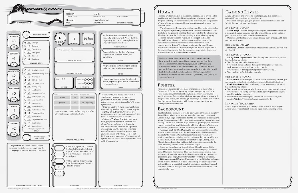 Dungeons & Dragons 5th Edition Starter Set Review