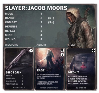 Character Card With Weapons & Abilities