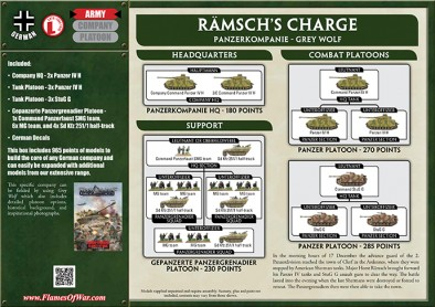 Ramsch's Charge (Rear)