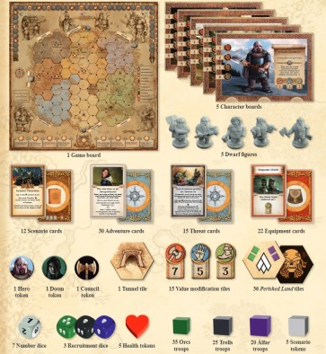 The Dwarves Game Components