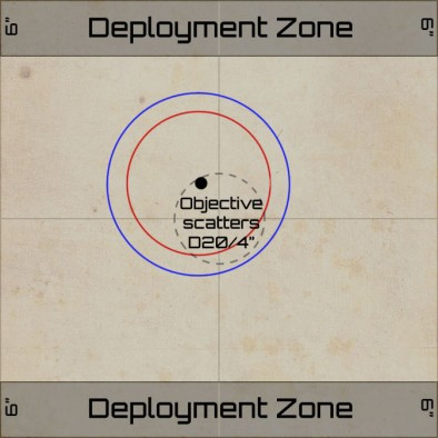 Mission One Deployment