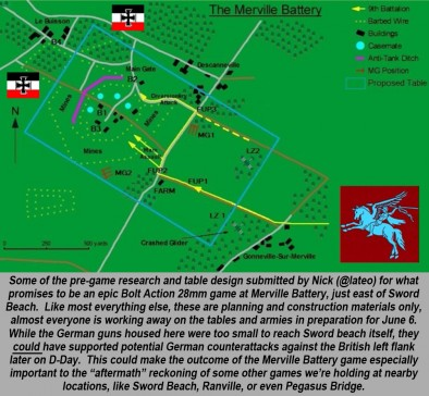 The Merville Battery