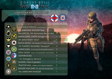 Infinity USAriadna Sectorial List