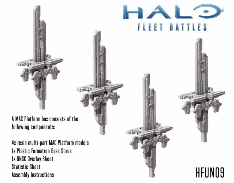 Halo's Covenant & UNSC Get Additional Support From Spartan