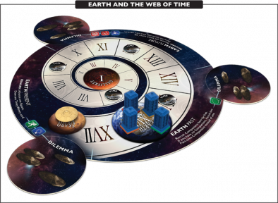 Earth & The Web Of Time