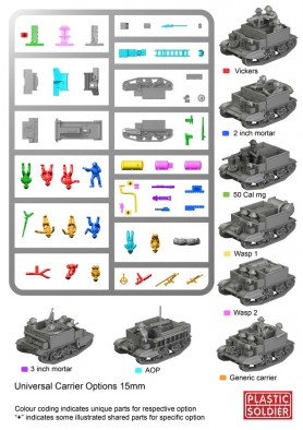 Universal Carriers 15mm #2