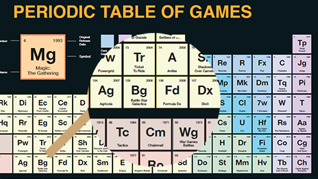Uk games expo update grab the show guide more of whats on periodic table of gaming urtaz Gallery