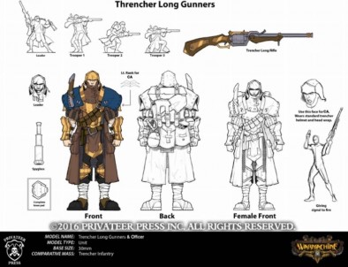 Trencher Long Gunner & Officer