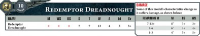 Redemptor Dreadnought Stats