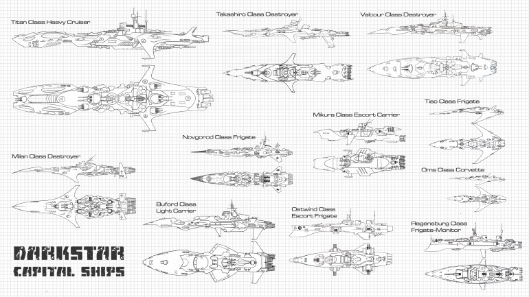Just a sample of some of the warships available for players in Darkstar.  There are seven general warship categories, ranging from gunship, corvette, frigate, destroyer, light cruiser, heavy cruiser, and battleship.  Design tables in MS Excel allow players to quickly and easily design their own warships to a pretty detailed level, where they must carefully balance weapons packages, ordinance loadouts, armor, ECM, gravitic shielding (no Star Trek or Star Wars
