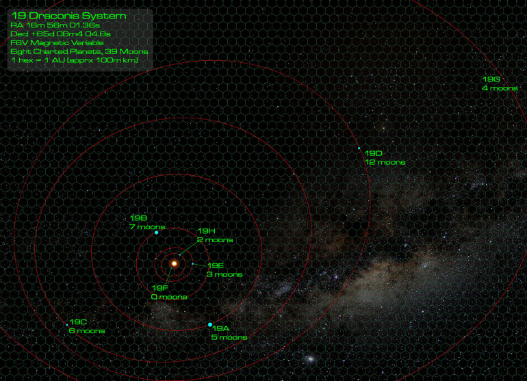 Our very first Darkstar Campaign, played back in 2012, took place in this star system.  The navies of the United States, Japan, Imperial Prussia, all had a stake here, as well as the Corporate Consortium (United Aerospace Enterprises, Ares Defense Consultants, Cignis Systems).  Not a very big star system, but everyone's gotta start somewhere.