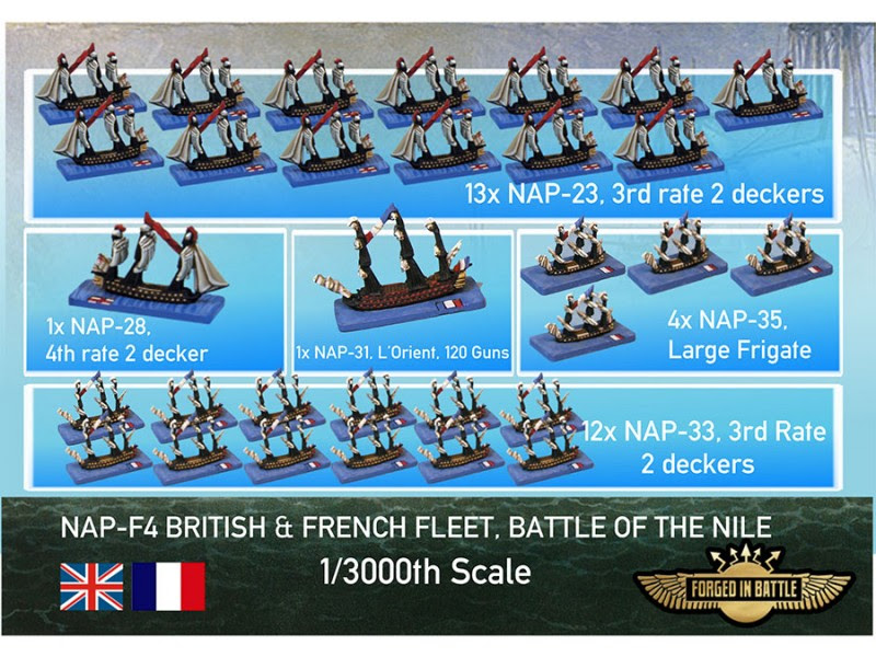 British & French Fleets Battle Of The Nile - Forged In Battle