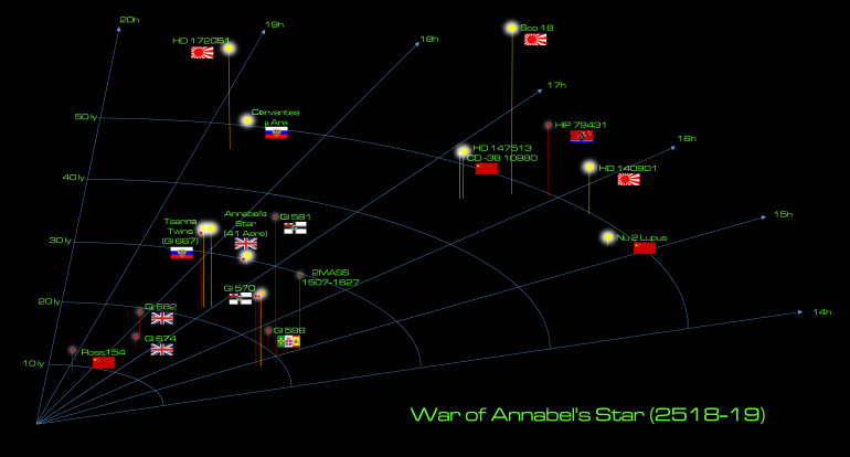 War of Annabel's Star (2518-2519)