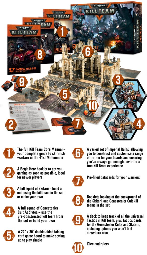 Kill Team - Games Workshop