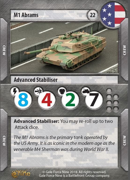 M1 Abrams Card - TANKS