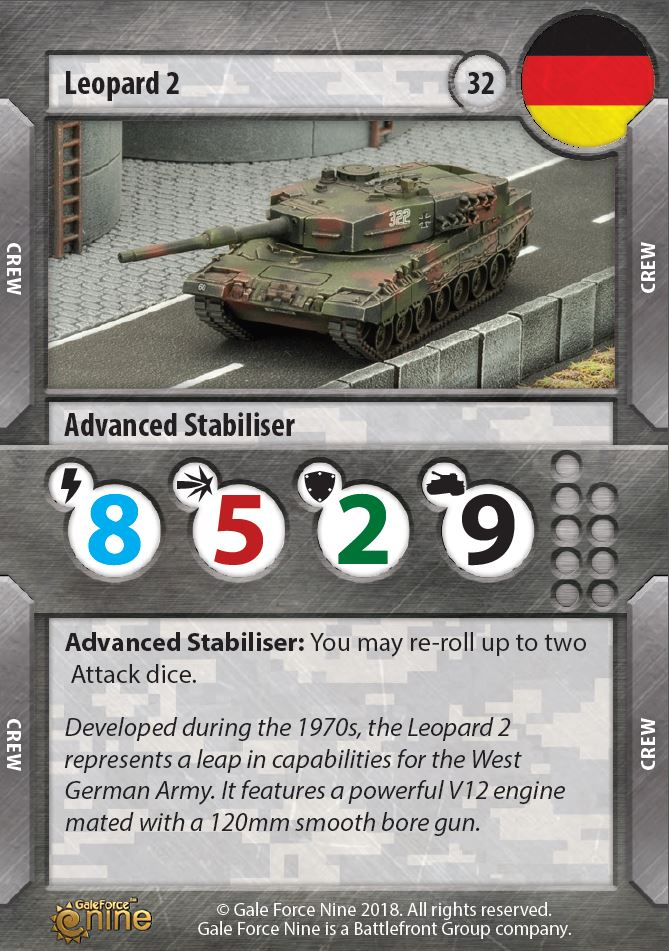 Leopard 2 Card - TANKS Modern
