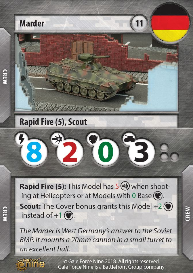 Marder Card - TANKS Modern