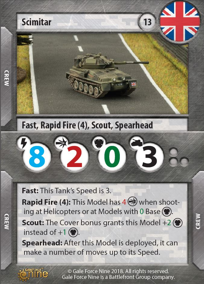 Scimitar Card - TANKS Modern