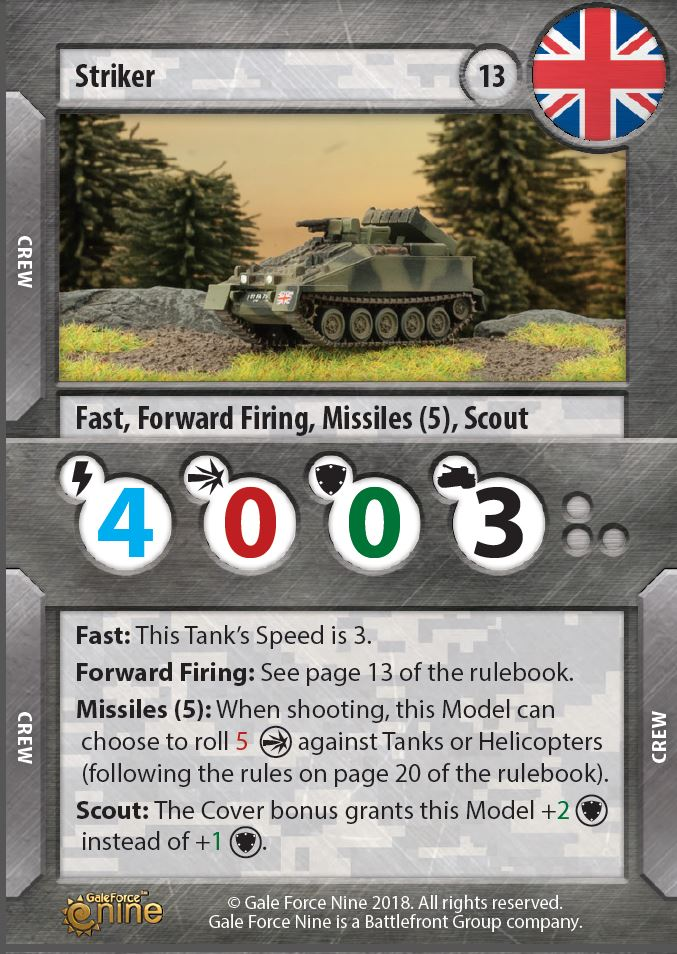 Striker Card - TANKS Modern
