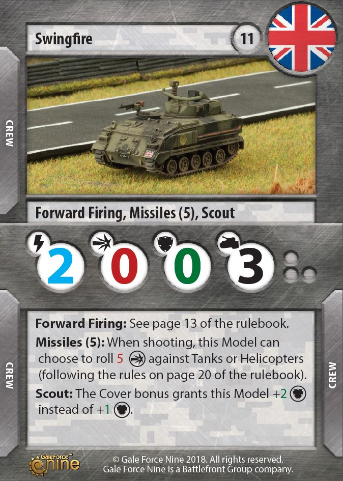 Swingfire Card - TANKS Modern