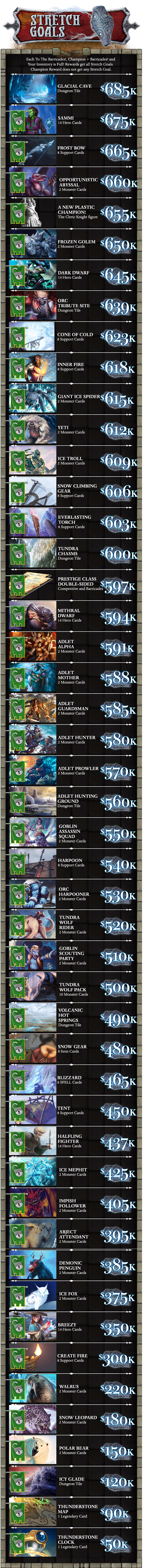 Thunderstone Quest Stretch Goals