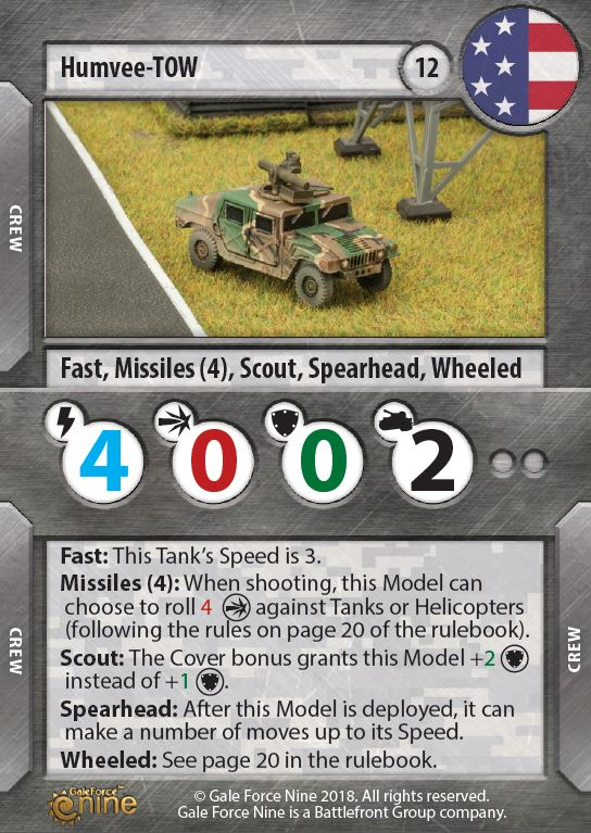 US Humvee Card - TANKS Modern