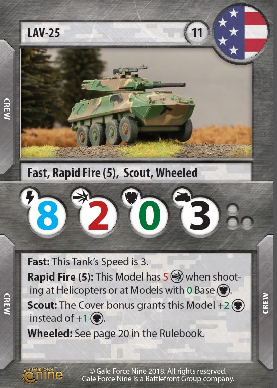 US LAV25 Card - TANKS Modern