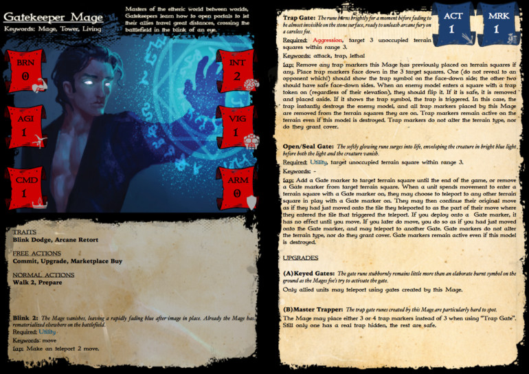 Rules card for the Gatekeeper