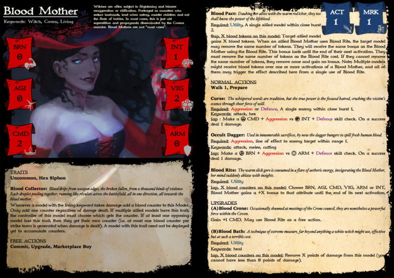 Rules Card for the Blood Mother