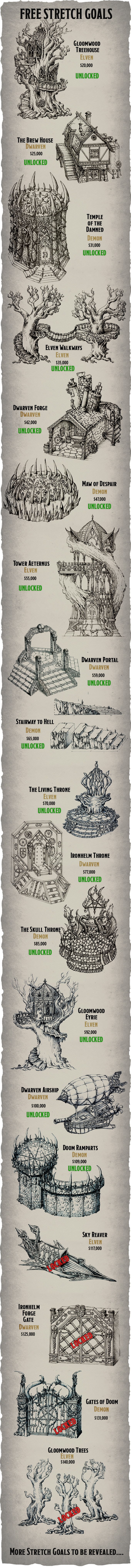 graphic relating to Free Printable Scenery named Clean Printable Landscapes Kickstarter Forges Dwarven, Demon