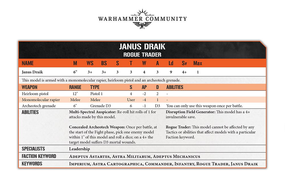 Janus Draik Kill Team Stats - Games Workshop