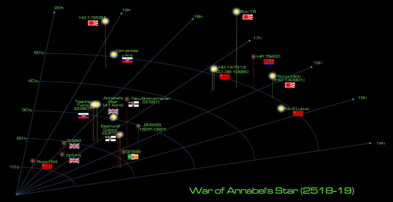Current situation, Duchess Annabel's War (2519, Scorpio/Libra SCS) - June, 2519