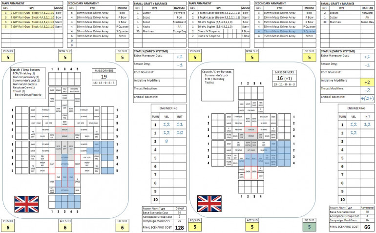 Damage charts from the light cruiser Inflictor and the destroyer Londonderry.