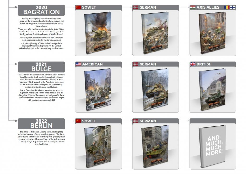 Flames Of War Late War (Additional) - Battlefront Miniatures