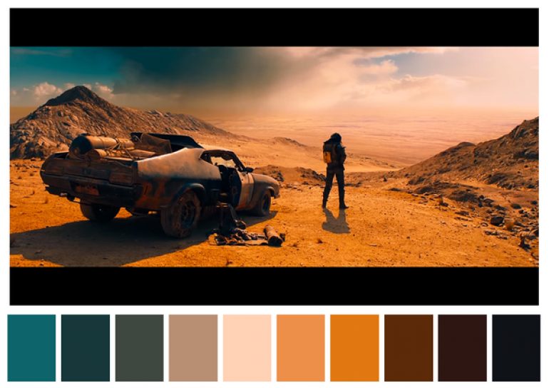 As for the colors, I came across this photo on a website about the color grading for