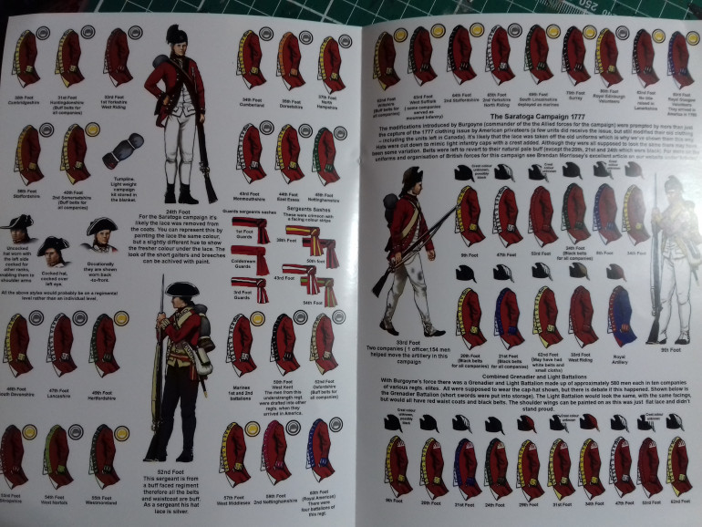 Handy painting guide from Perry miniatures