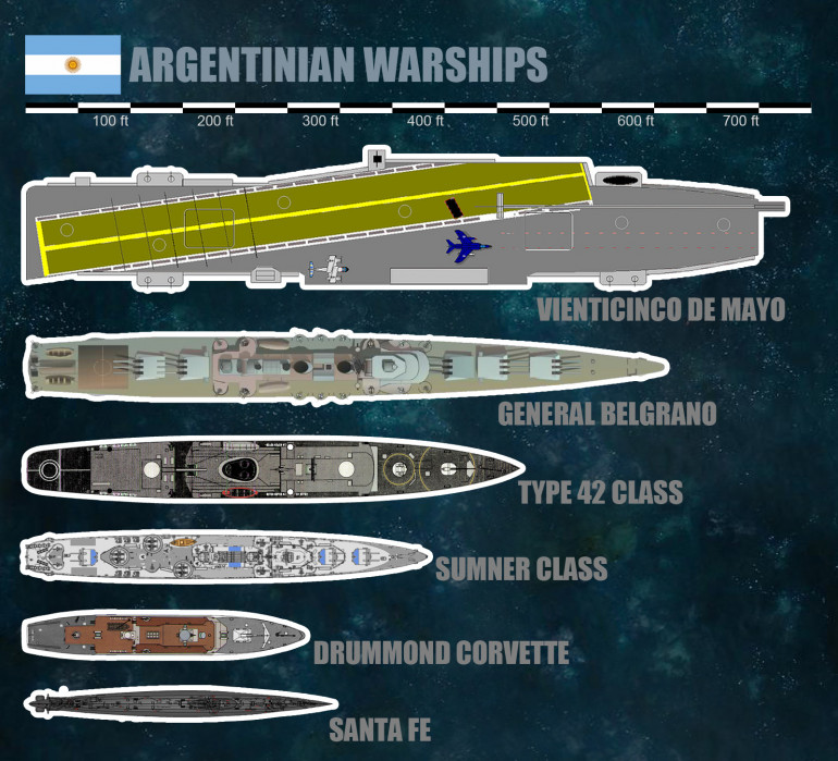 Argentinian Ships.  Yes, they had Type 42 destroyers as well.  And it's no accident that their flagship Vienticinco de Mayo (25th of May) looks very British.  Most of the other ships were former American or built in France.