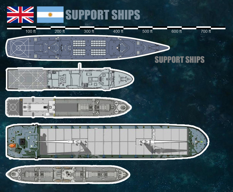 Support ships.  Very generic.  Although the large container ship is scaled roughly to the size of the historical Atlantic Conveyor.