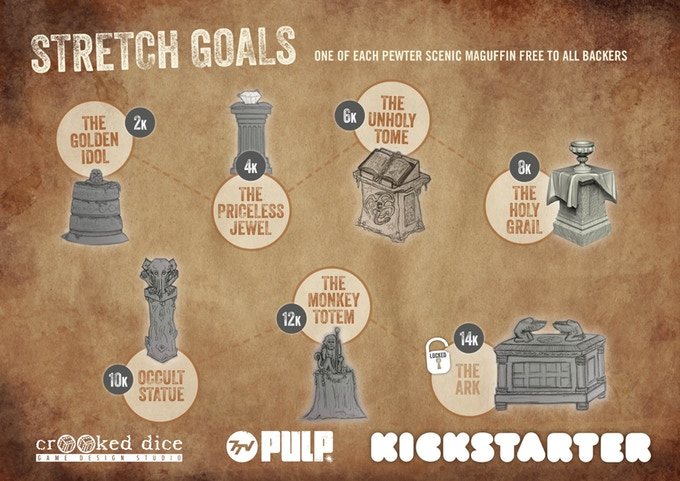 Pulp Stretch Goals - Crooked Dice
