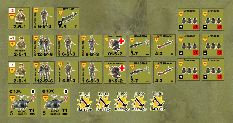 "Australian forces.  We have Lt. Evans commanding the force (a reinforced platoon), with two senior sergeants (Wheatley and Badcoe) leading the two major sections.  6-5-3 are four-man fireteams.  12-5-6 are full eight-man squads.  Two two-man medic teams are ready to evacuate casualties.  Support weapons include an M72 LAW, additional M60 GPMGs (in addition to those already ""baked"" into the fireteams), and M79 Blooper 40mm break-open grenade launchers.  Five 81mm mortar fire missions are available from battalion, and two UH-1H gunships are available for fire support, emergency transport, and even spotting missions if required."